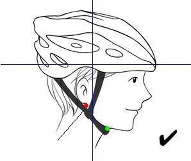 佩戴头盔,头盔重要性